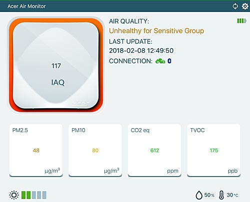 Results of air quality monitoring with Acer AM100